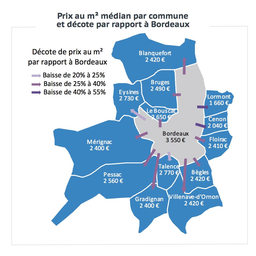 Les Prix de l'immobilier en Gironde   Chambre Gironde Notaires
